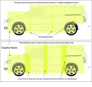 Price vs Quality – Vehicle Wraps